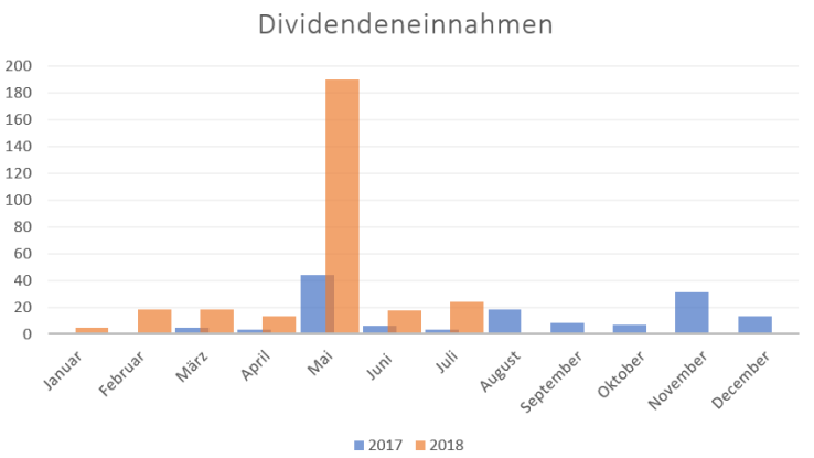 2018-07-29 (2)