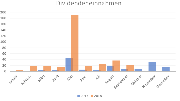 2018-09-29 (2)