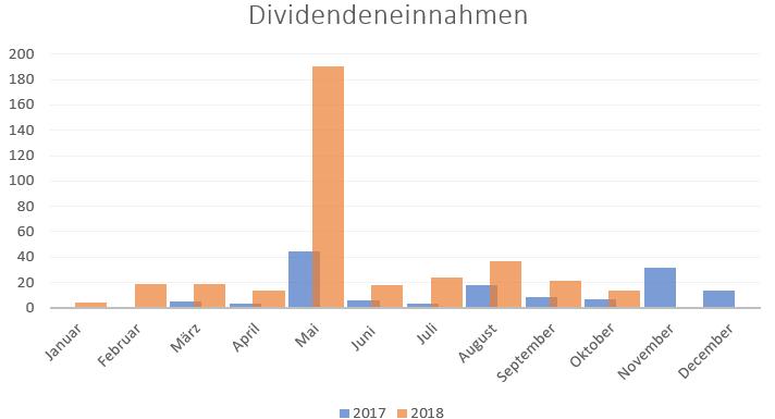 2018-11-01 (2)