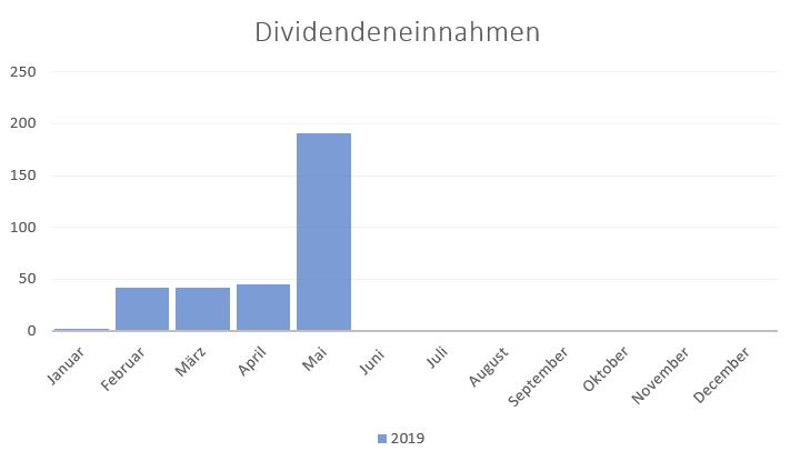 2019-06-07 (2)